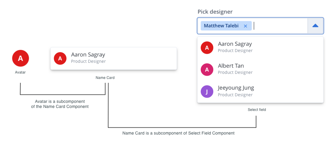 Distributing Scalable Sketch Libraries Ux Planet