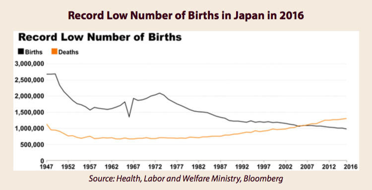 A contrary opinion on Japan: only six percent of money ...