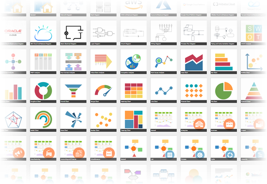 many many diagrams types, diagram examples and diagram templates