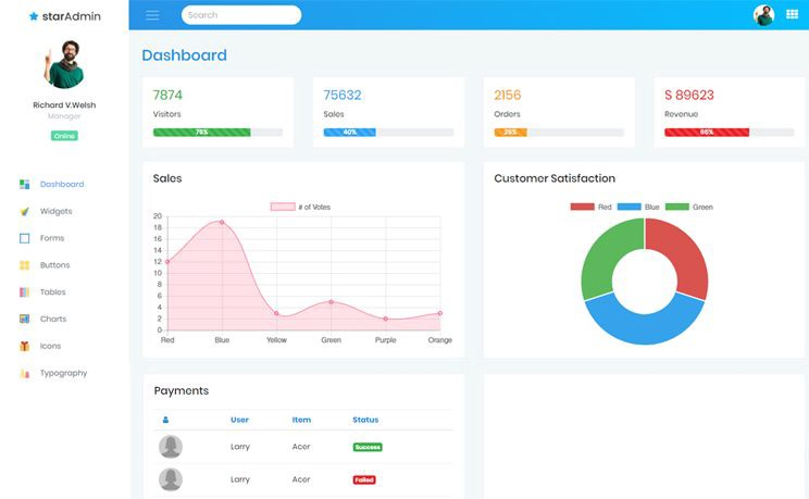 6 free bootstrap 4 admin dashboard themes for download link httpsthemewagonthemesfree bootstrap 4 admin dashboard template download maxwellsz