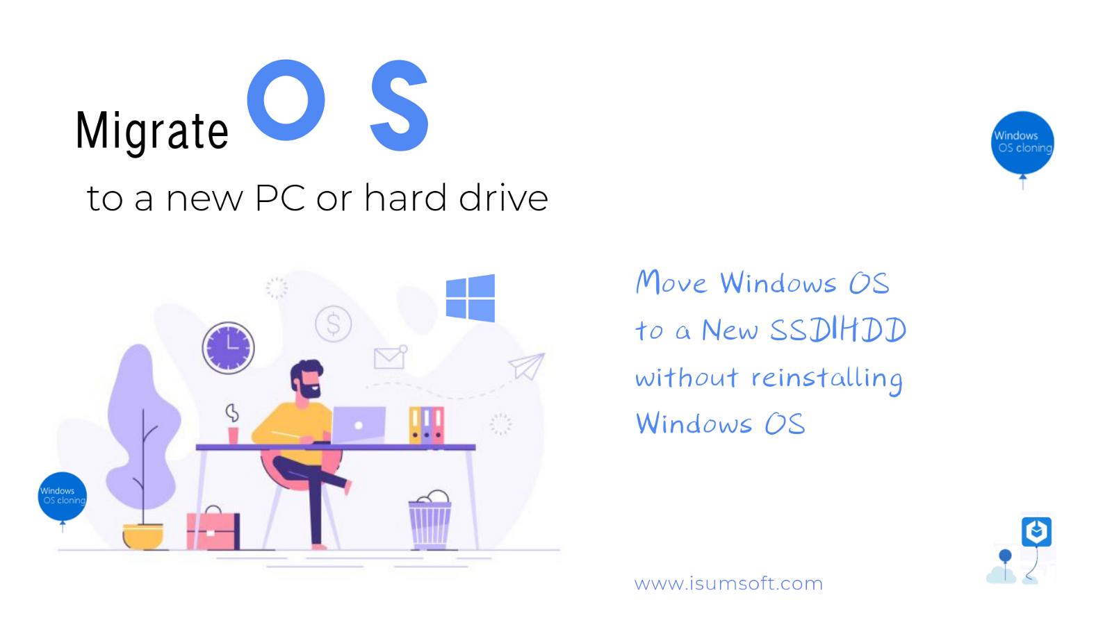 migrate windows 10 system to new ssd