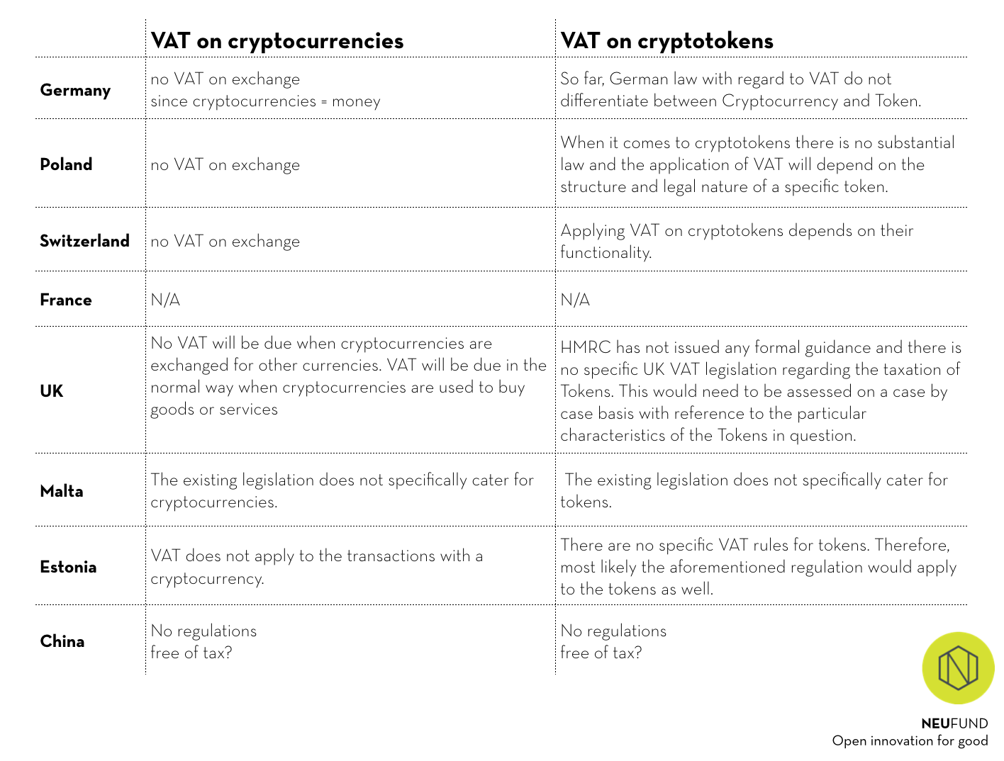 Uk tax on cryptocurrency trading