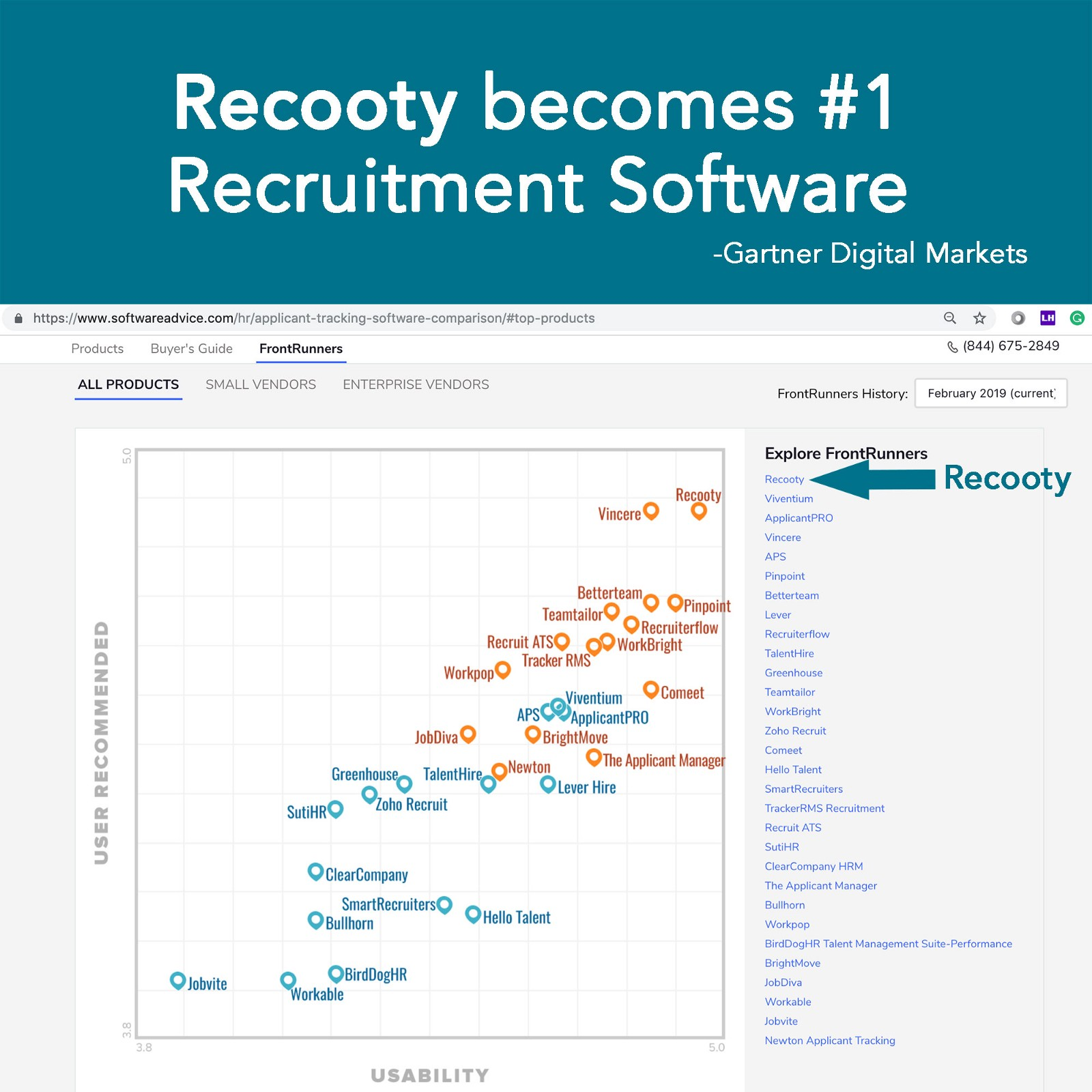 gartner rate recooty no  1 recruitment software vendor