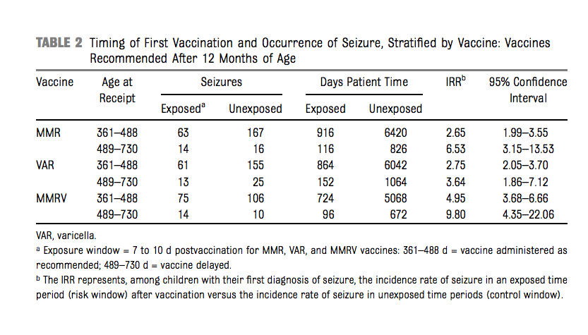 Delaying Vaccines May Increase Seizure >> 45 Shots Of Straight Talk Vaccines Edition The Method Medium