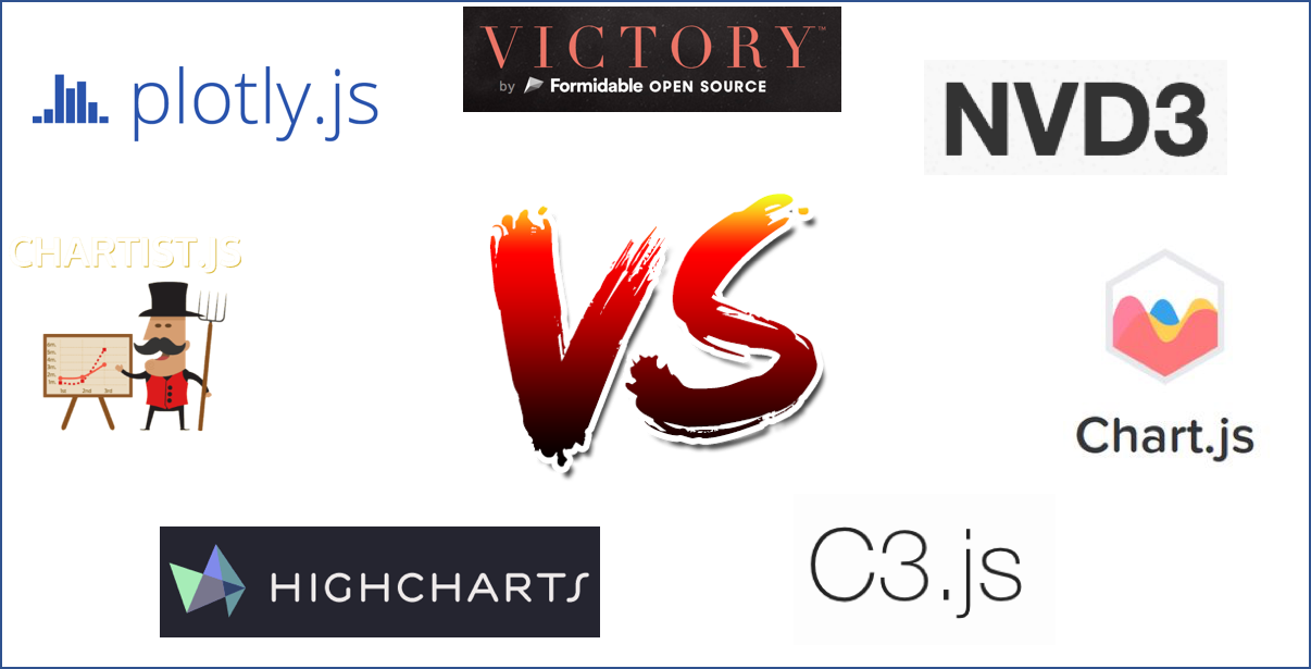Compare The Best Javascript Chart Libraries Sicaras Blog