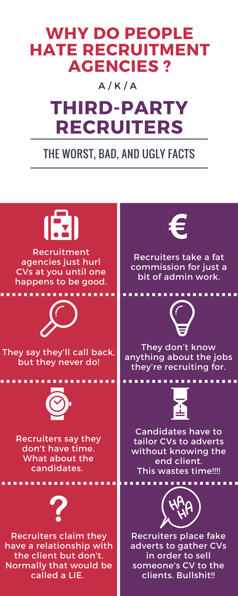 Recruitment and recruitment agencies are one and the same 54