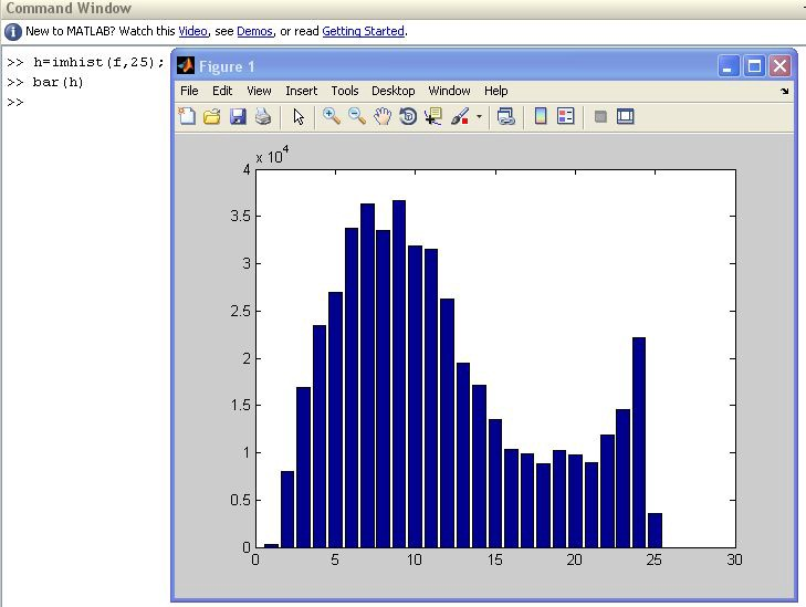 Image histograms with matlab the data experience medium when you print a bar graph it is customary to reduce the resolution of the horizontal axis into bands the following commands produce a bar chart with the ccuart Image collections