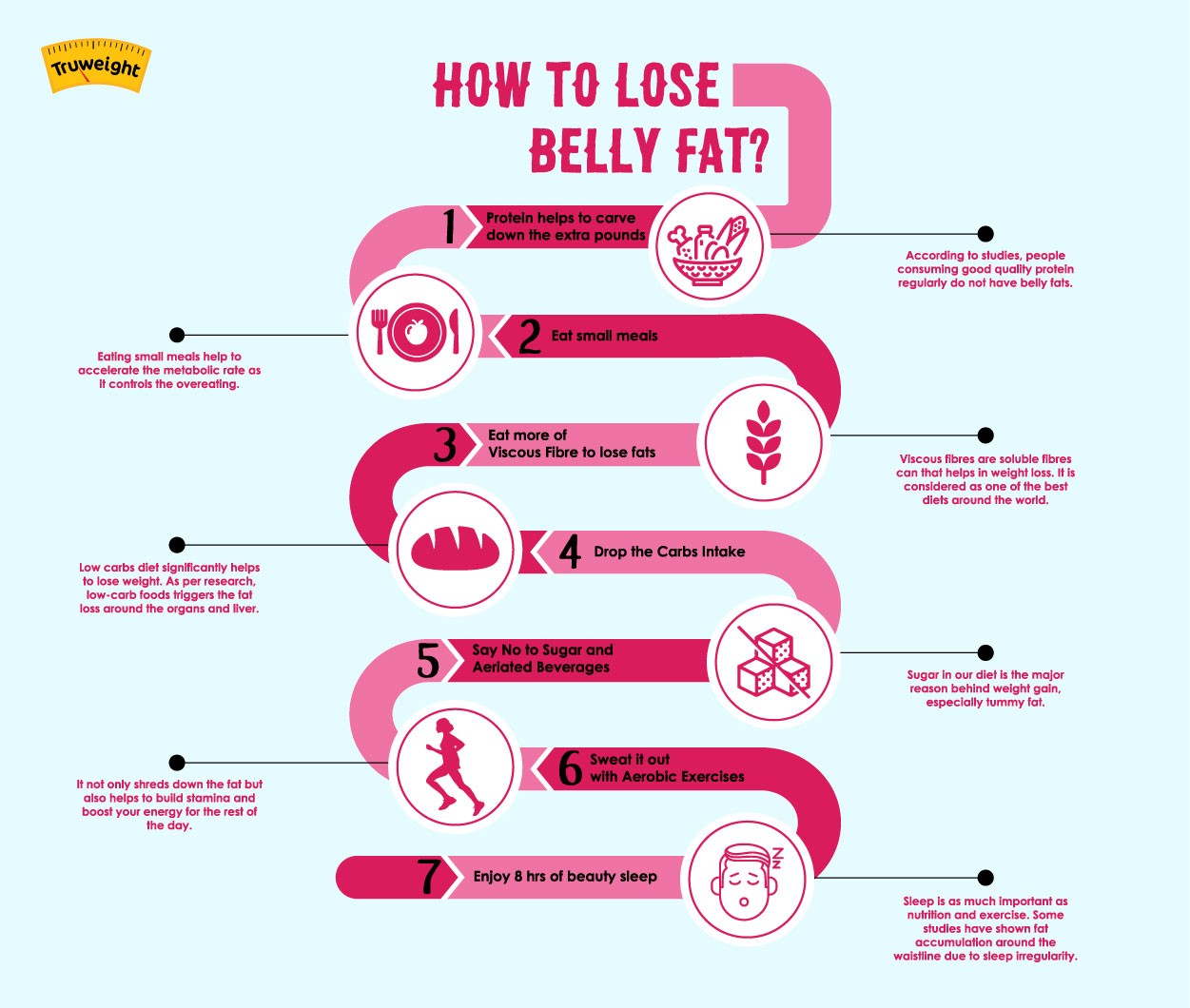 Become a fat burning machine reviews image 5