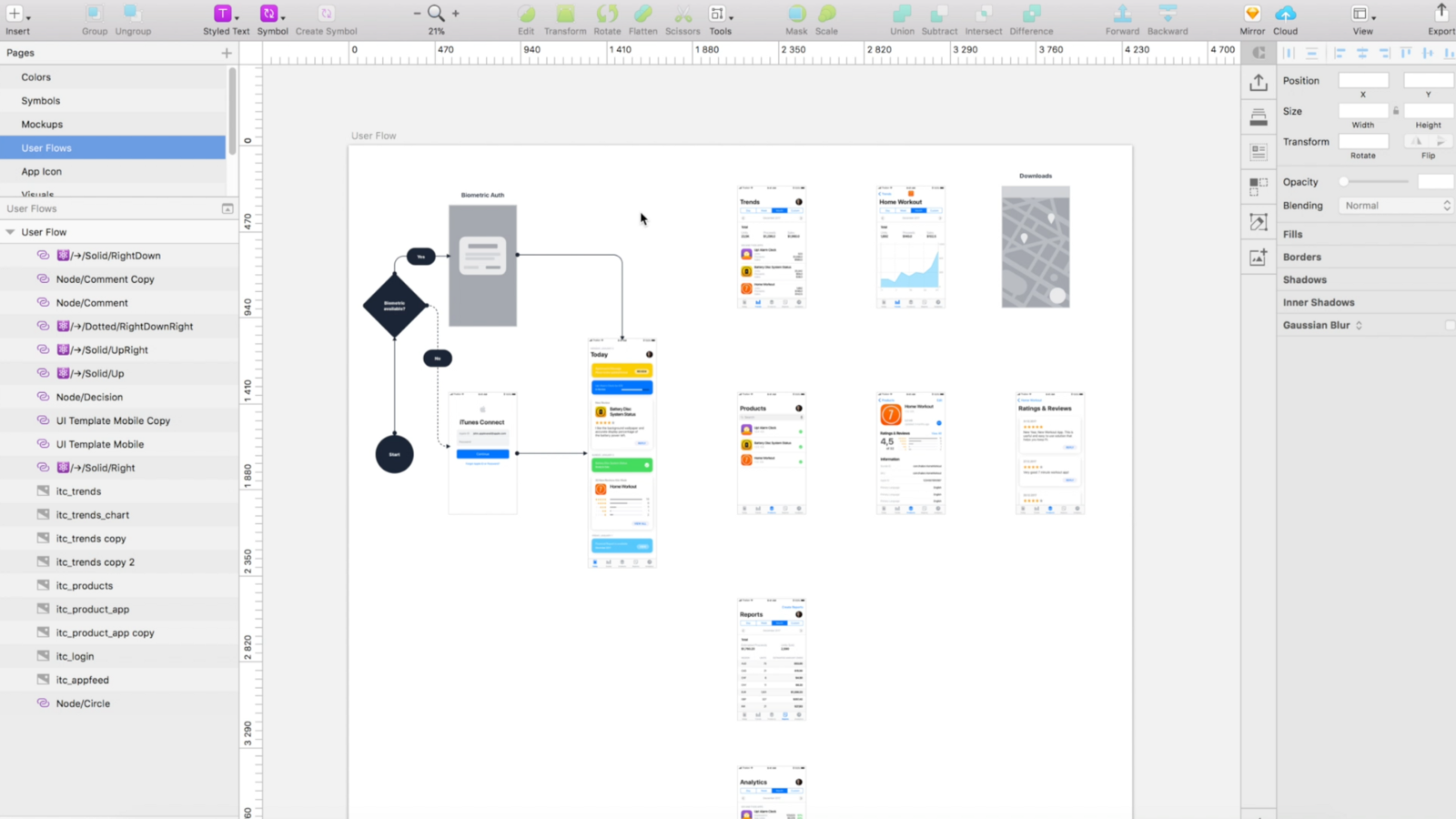 Ux Flow Diagram Tool Trusted Wiring Process User Experience Squid Sketch The Ultimate Guide To Flows Creation Data Chart