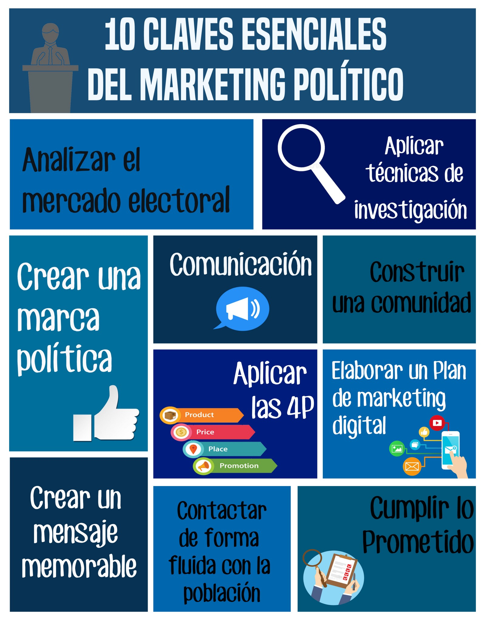 10 Claves Esenciales Del Marketing Político Maria Paz Vera Medium