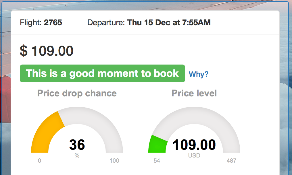 It Shows The Cur Price Level And Estimates Changes Of A Drop From Now To Time Departure That Could Serve You As Another Signal When