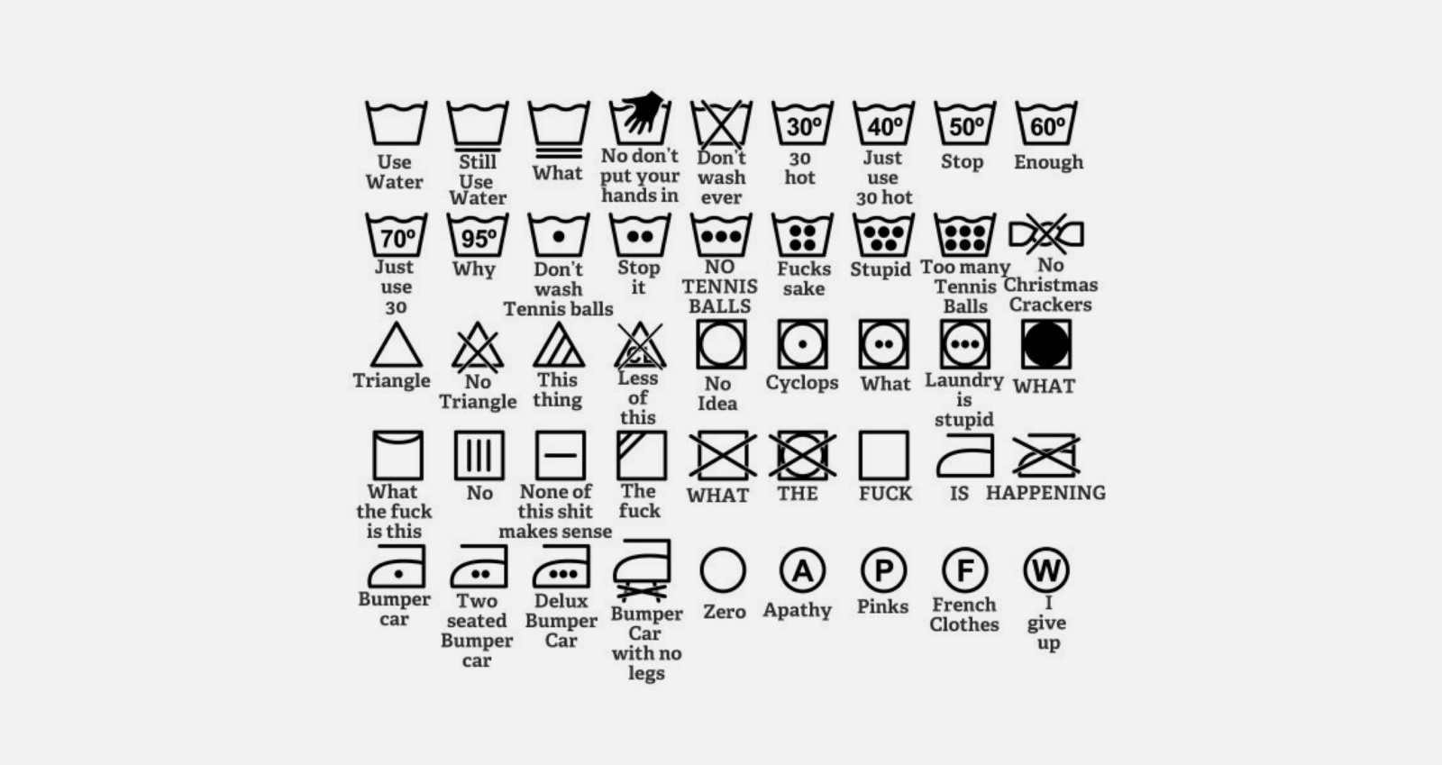 A Wholly Incomplete Visual Guide On How To Use Icons On Things