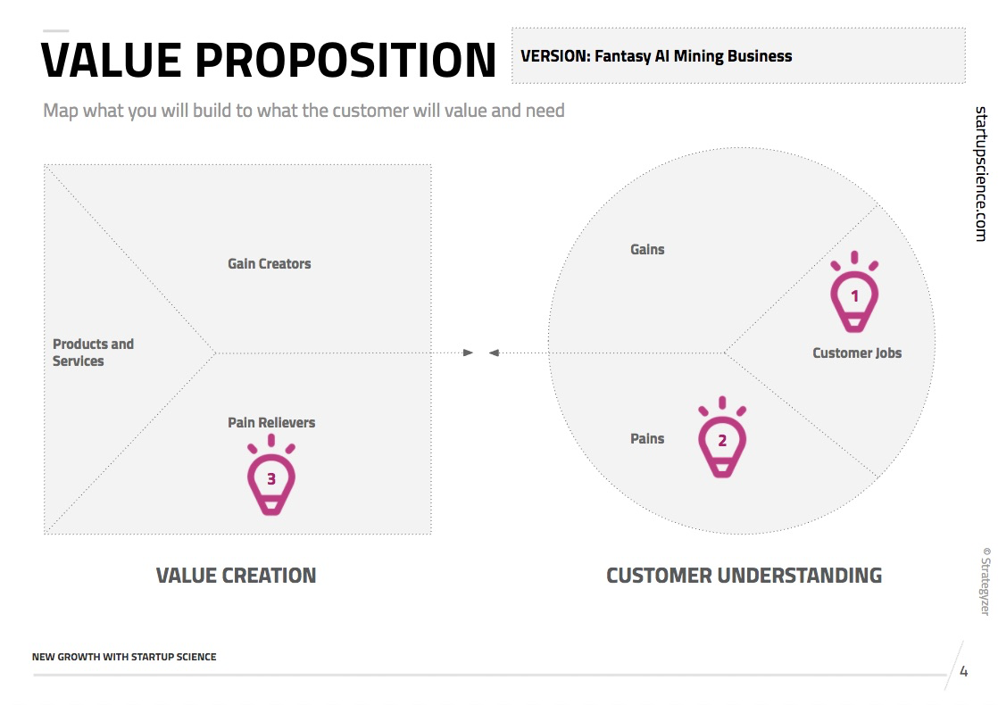 the flow of a value proposition canvas upperstory medium