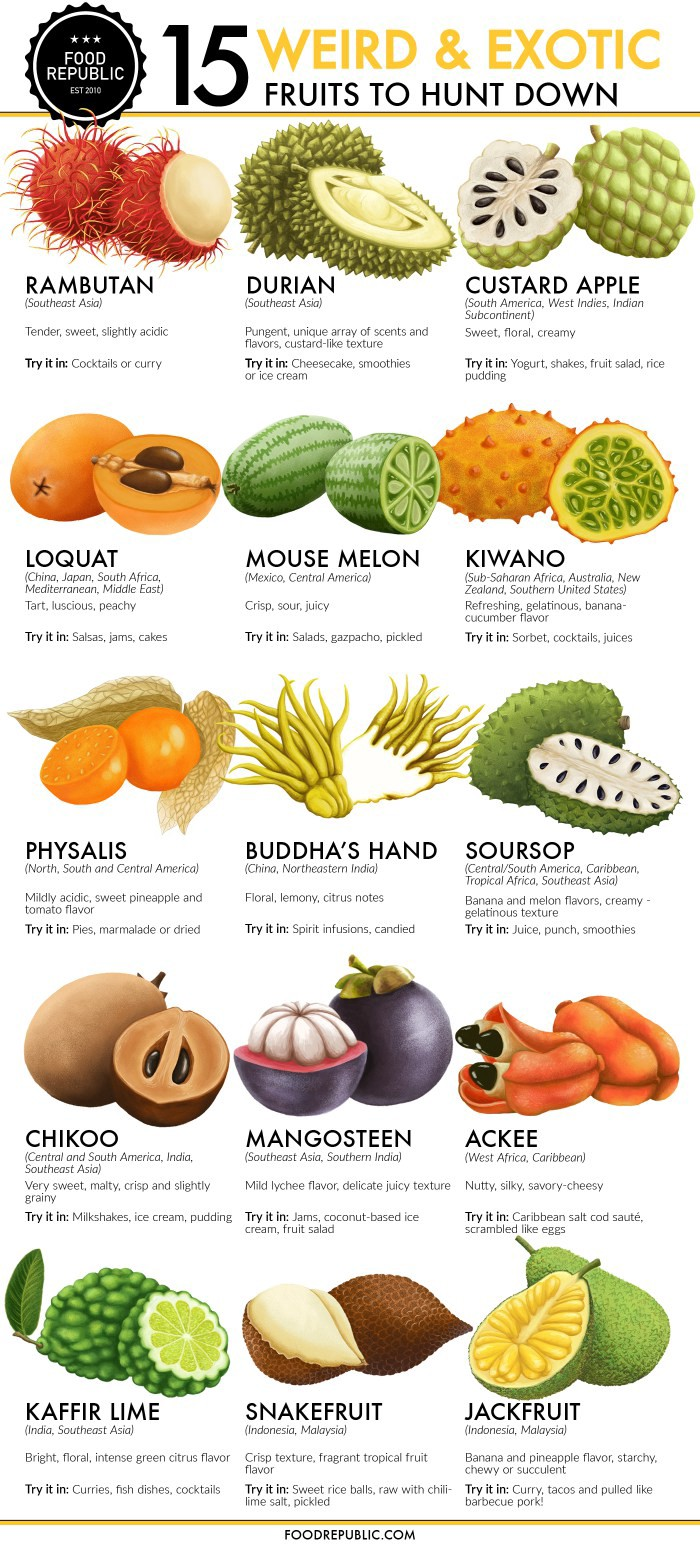 exotic fruit healthy fruits for hair