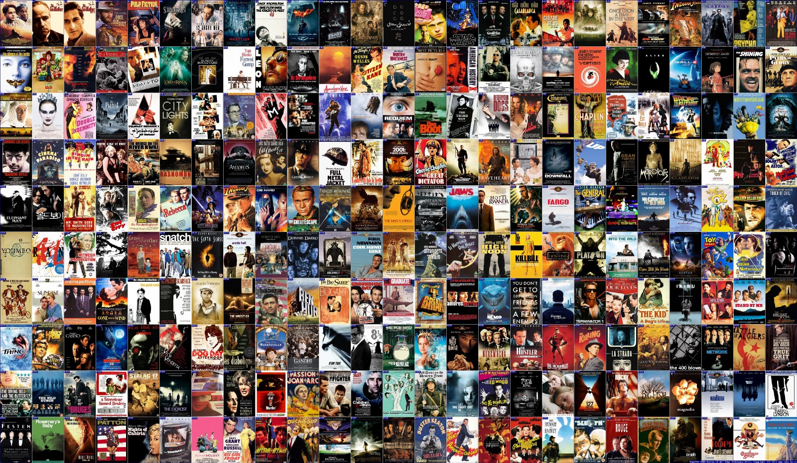 the rating syndrome applaudience medium the imdb top 250 helps you to know which movie you should watch next unless you ve actually seen it all jesus