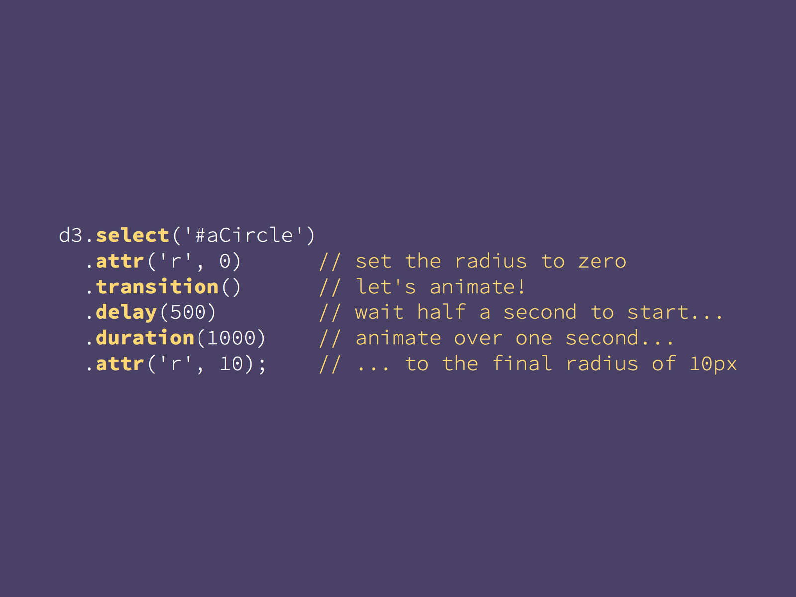 Right Now, There Are Two Dominant Paths To Animation: Javascript Animations  And Css Animations