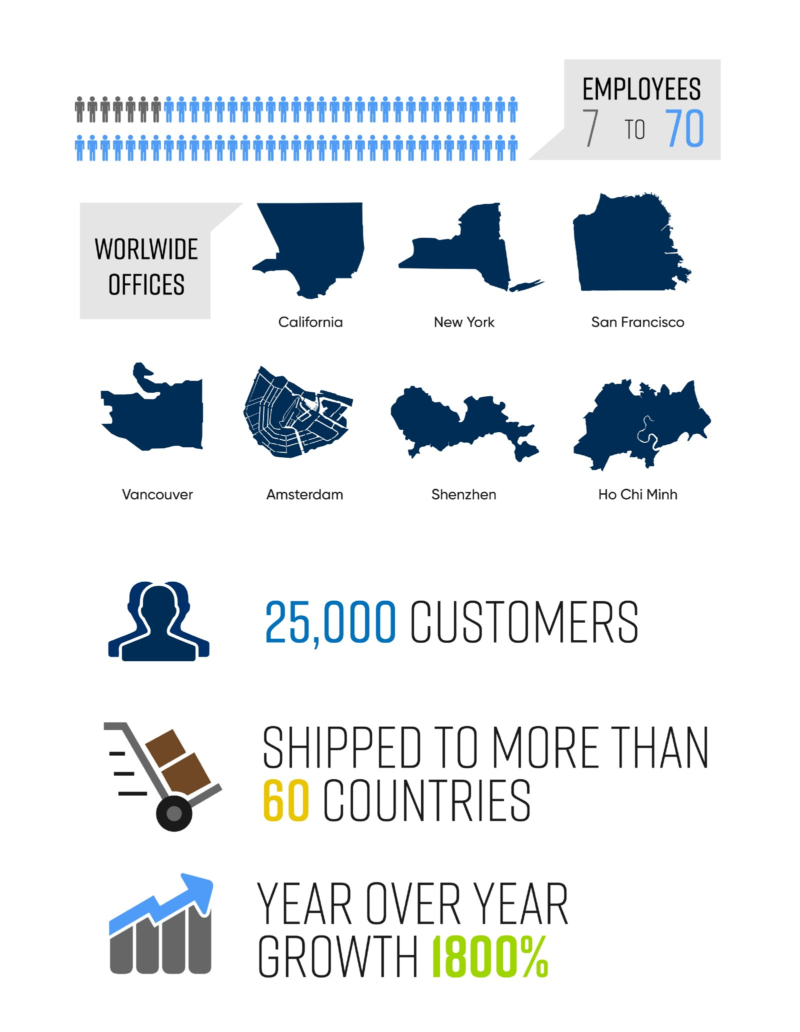 Autonomous: Year in Review - image 2