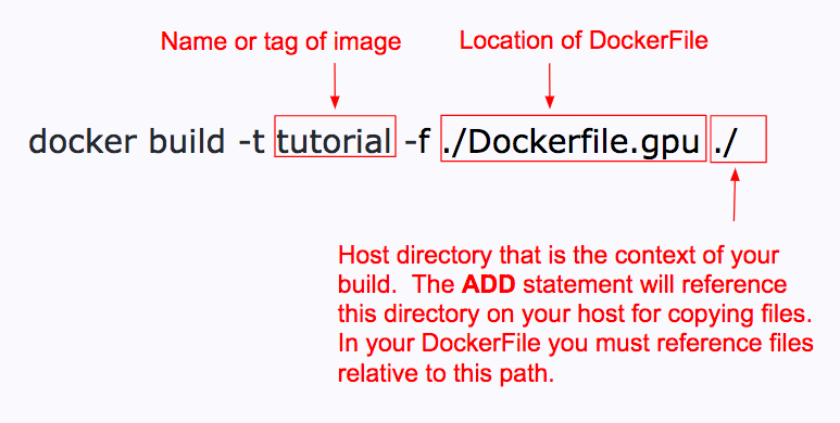 install vim in dockerfile