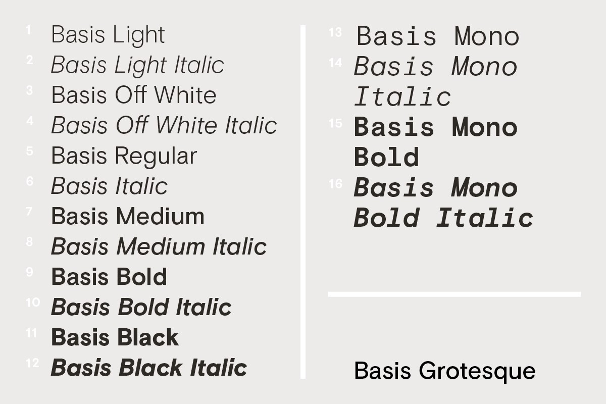 Weights 1 16 Of Basis Grotesque 2015
