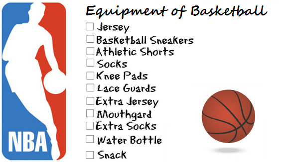 016c7992a48e You may know the history of Basketball. You might play this sport like a  pro. But