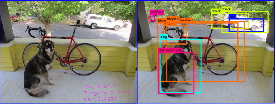 Raspberry Pi Deep learning object detection with OpenCV