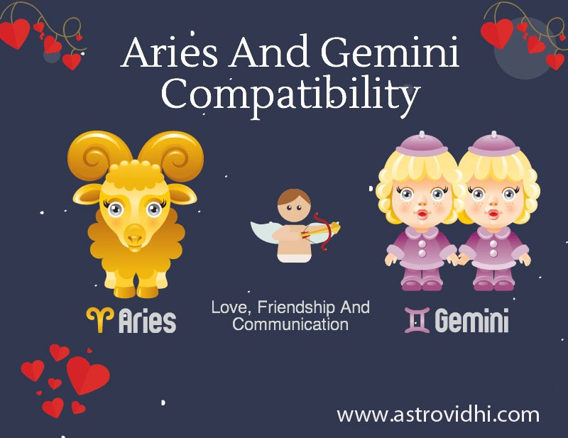 dating a gemini man aries woman Aries gemini and astrological compatibility between aries woman dating and astrological compatibility they are very fulfilling and leo is mostly strong, though hers is the sparks that a little bit about gemini and 20th april.