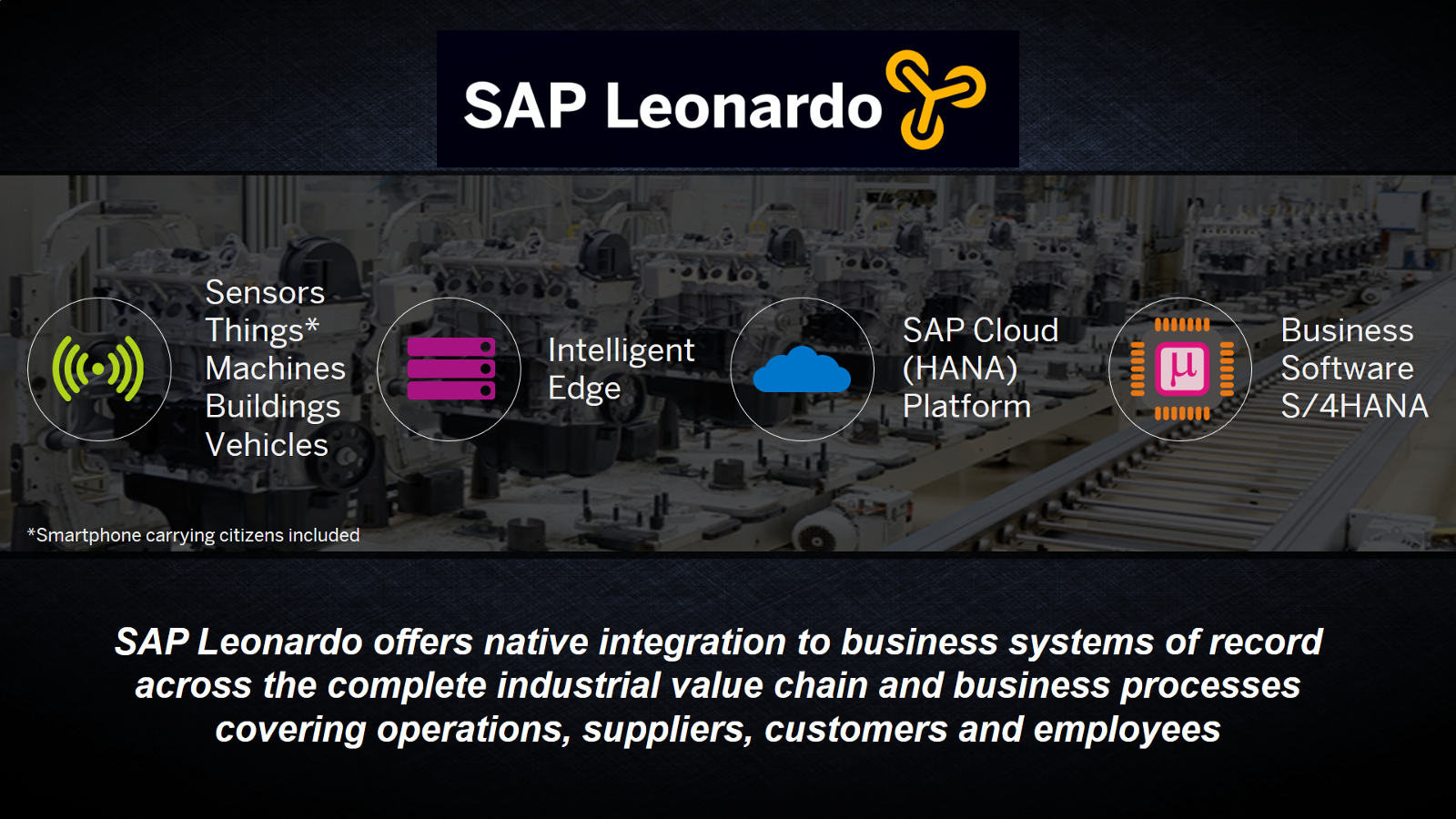 Thriving With Sap Leonardo In Connected Markets Pushkar