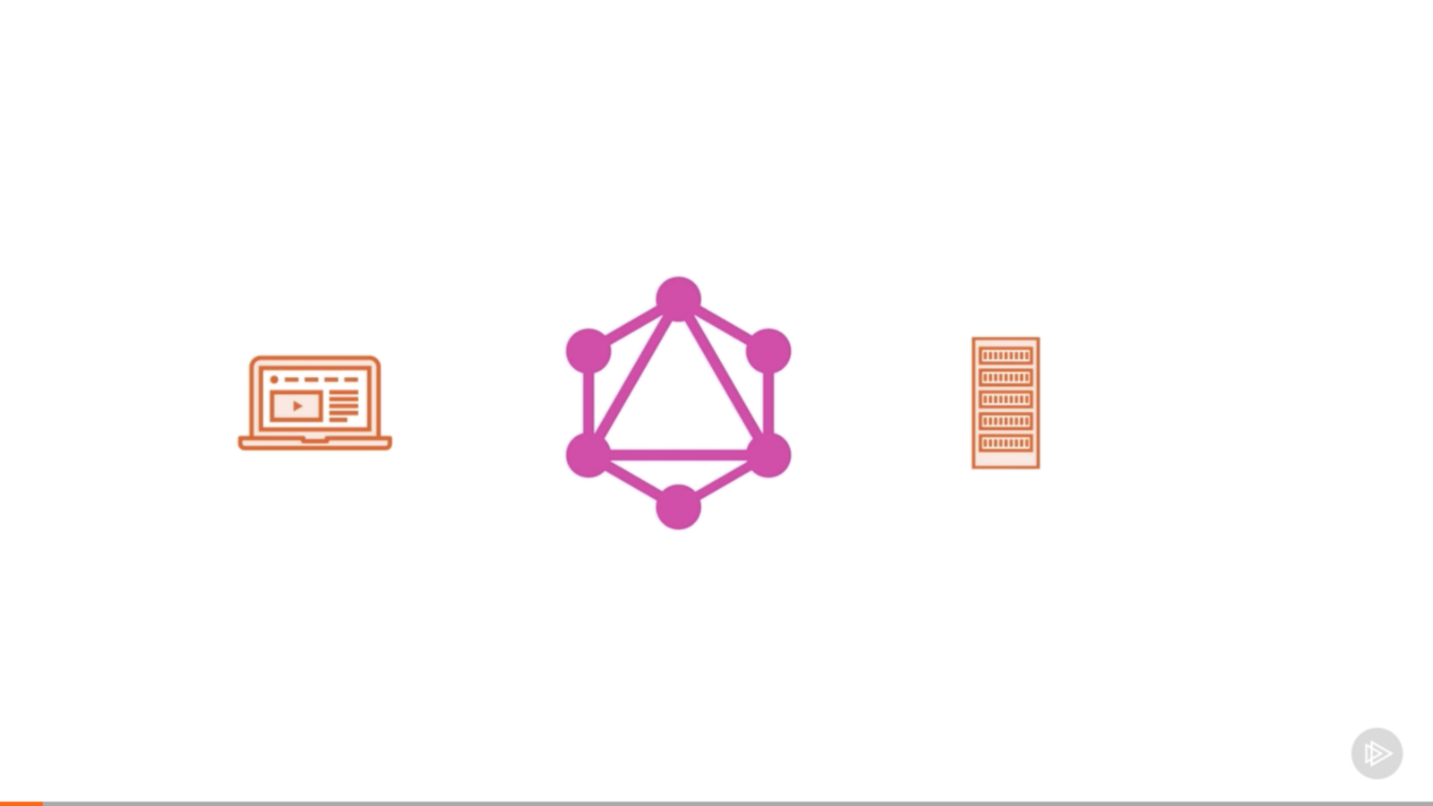 REST APIs are REST-in-Peace APIs. Long Live GraphQL.