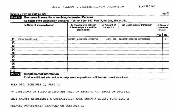 Clinton Foundation Inurement Bullshitt