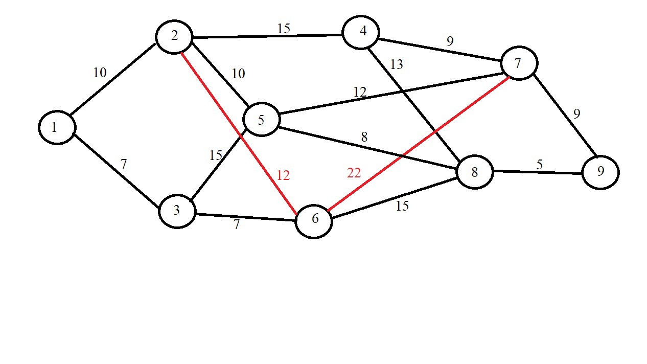 Graph Theory And Its Traversal Algorithms Hacker Noon Source We Can Implement This Circuit In Numerous Real Life Locations Https Csstackexchangecom