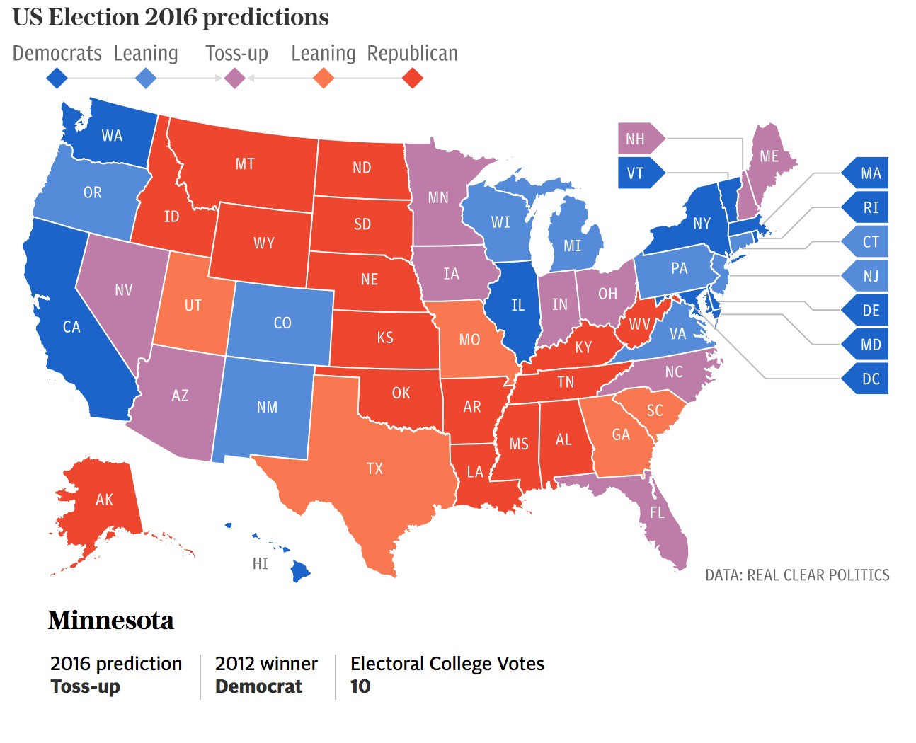 us election 2016 polls and odds tracker latest forecast and maps for hillary clinton vs donald trump