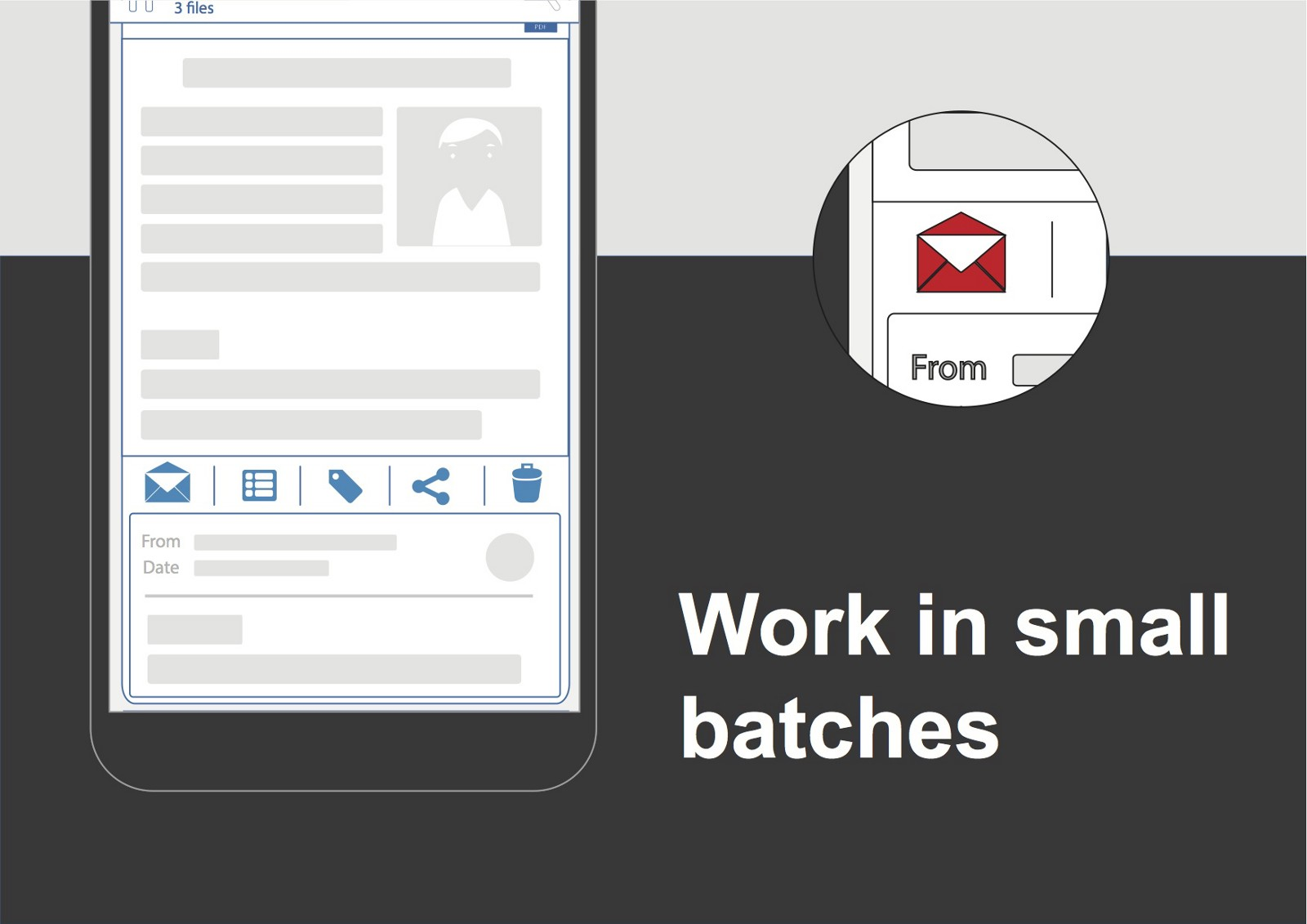 Lean Startup Lesson # 3: Work In Small Batches