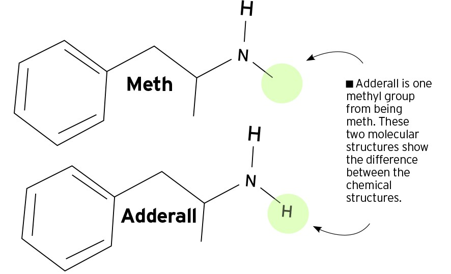 how to get adderall
