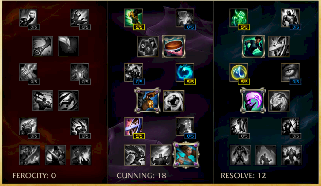 how to use masteries in lol