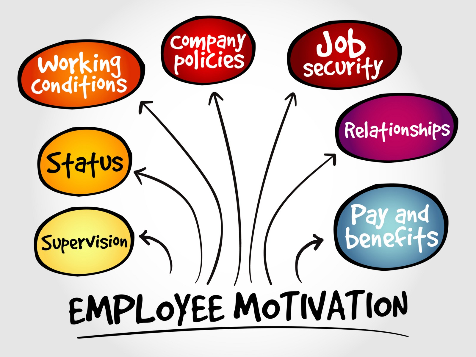 Benefits: More Important Than Salary? - Corporate ...