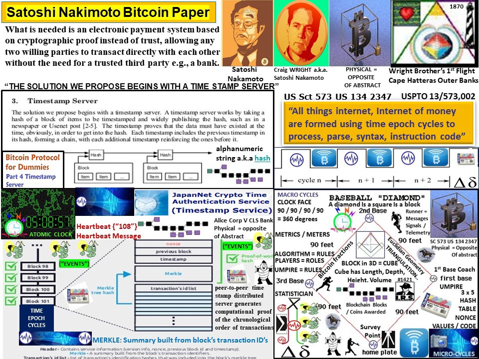 bitcoin peer to peer payment system based on