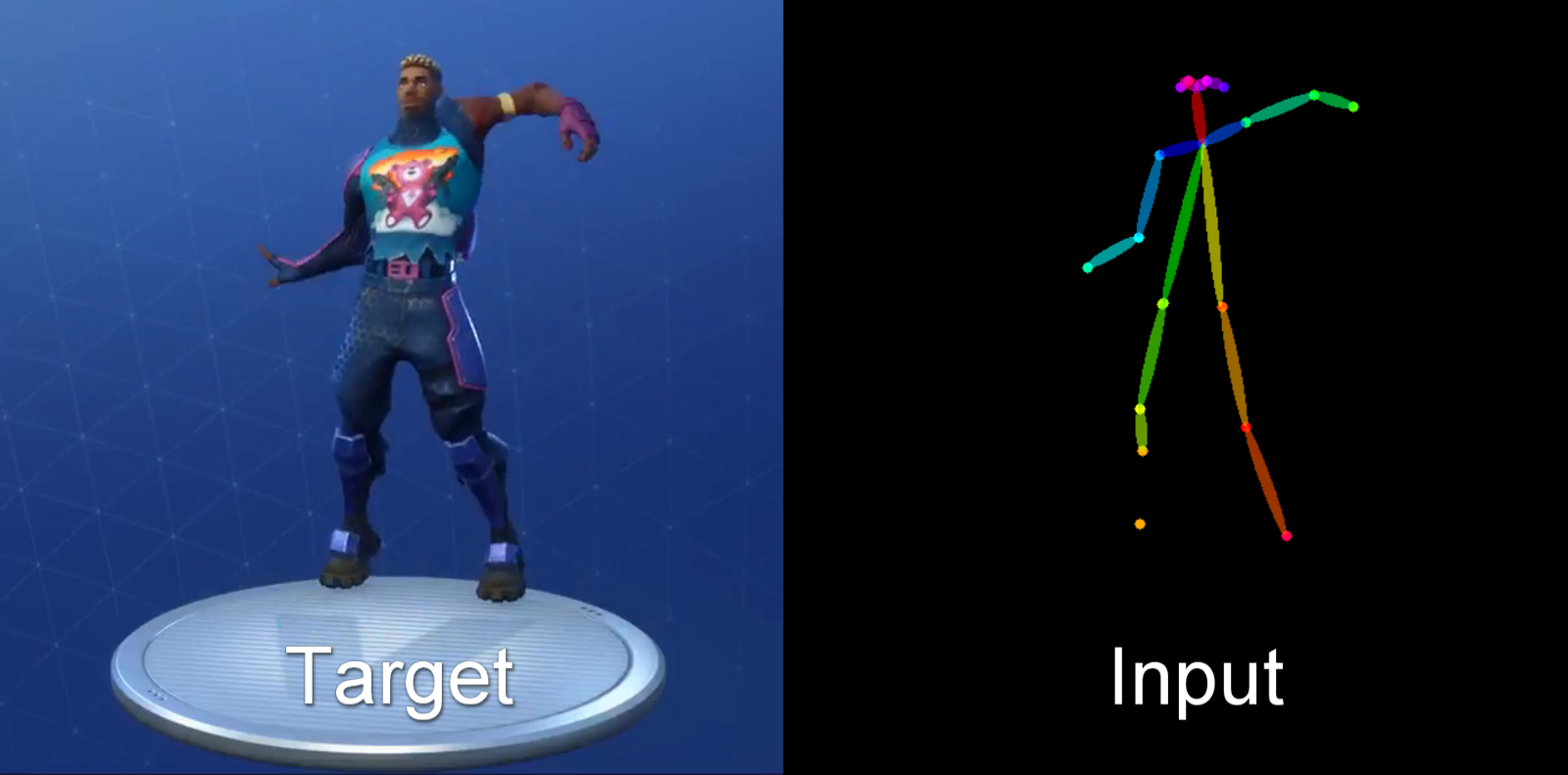 training data contains collection of paired images of the pose input and the targeted dance move output - how to do fortnite dances step by step