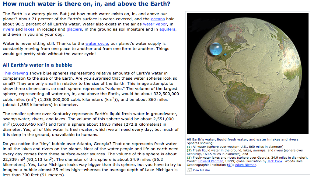 Where is Earths water from from the USGS Water Science School