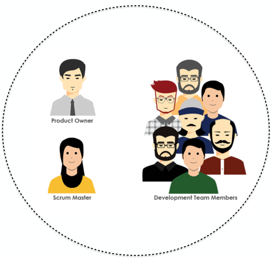 Scrum and outsystems the perfect combination to bring for Product design team