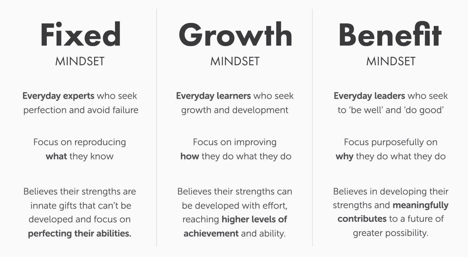 Fixed Mindset vs Growth Mindset: How Your Beliefs Change
