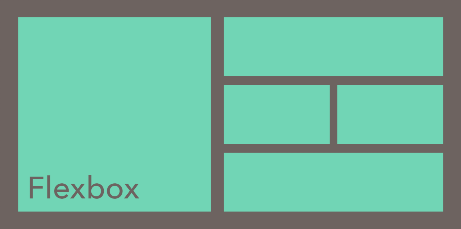 Flexbox Building A Navigation Bar Part 22 Codeburst