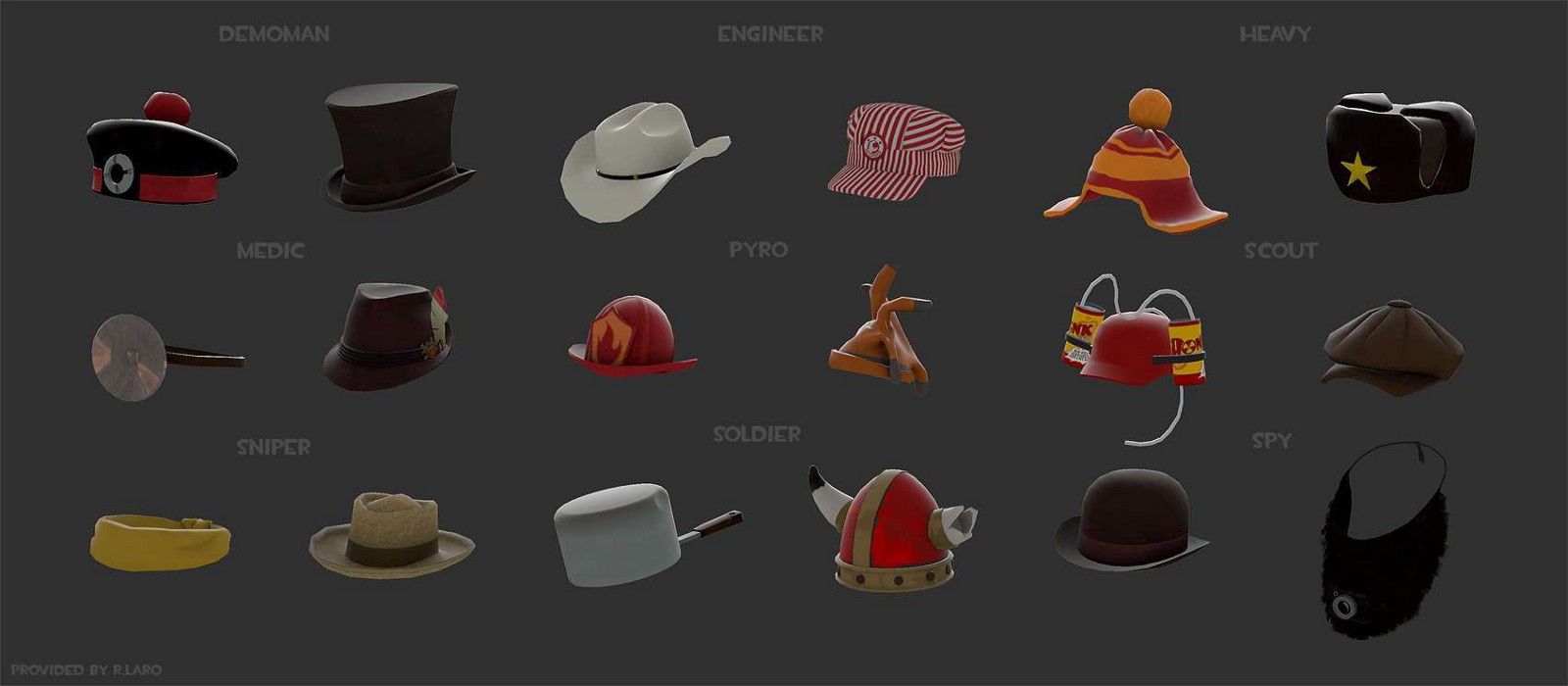what does your team fortress 2 hat say about you towards data science