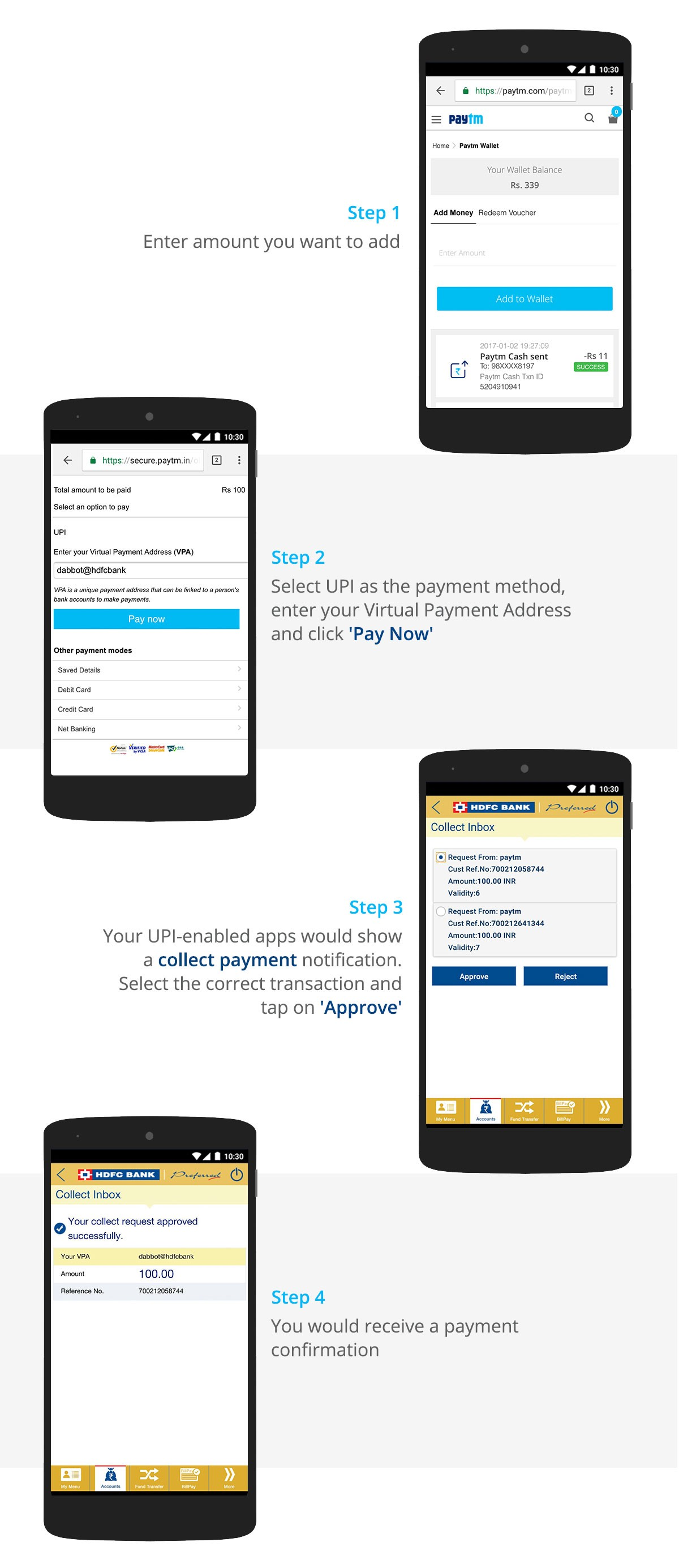 Image result for Now transfer money among mobile wallets using UPI