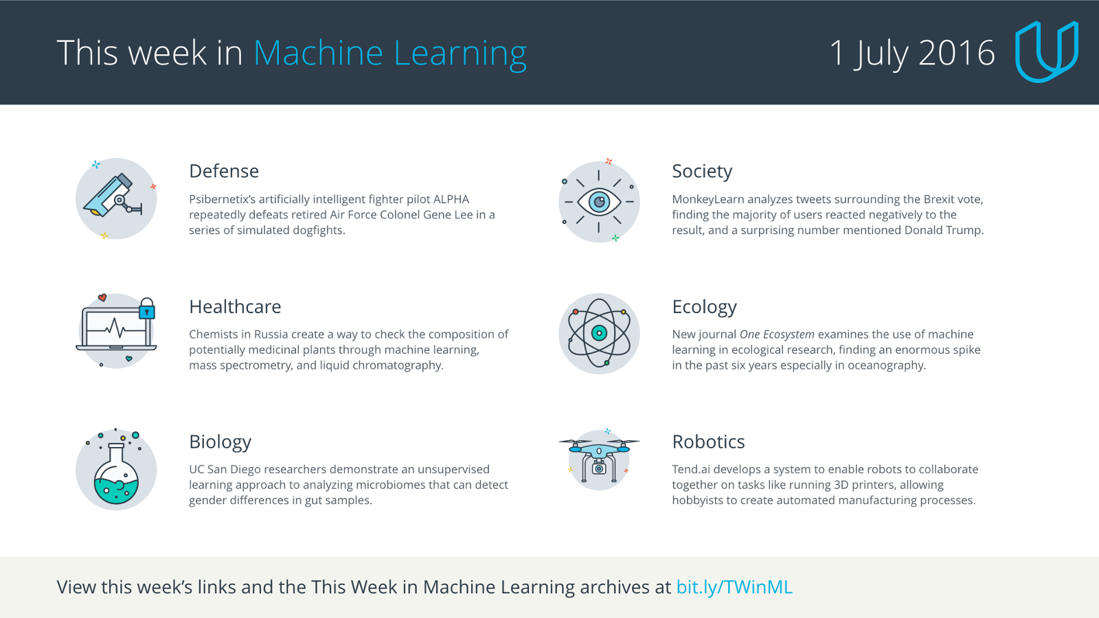 This Week in Machine Learning, 1 July 2016
