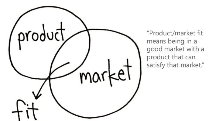 IoT Product Market Fit