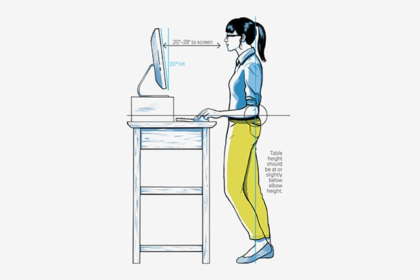 New Years resolutions for us standing desk people