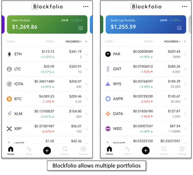 Five cryptocurrency portfolios for the long term