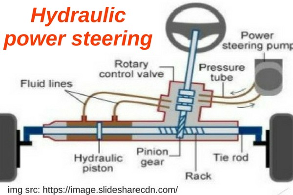 Modern Vehicles Are All Equipped With Steering Of The Two Types Hydraulic Systems Use A High Pressure Fluid To Help Driver