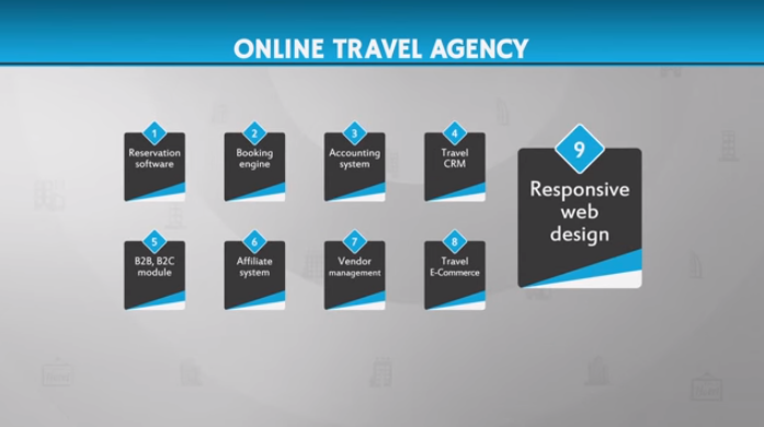 Hotel api software integration booking system and for Hotel booking design
