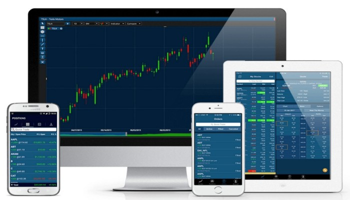 """Get Started With """"Trade Unity"""": A Complete Trading Software"""